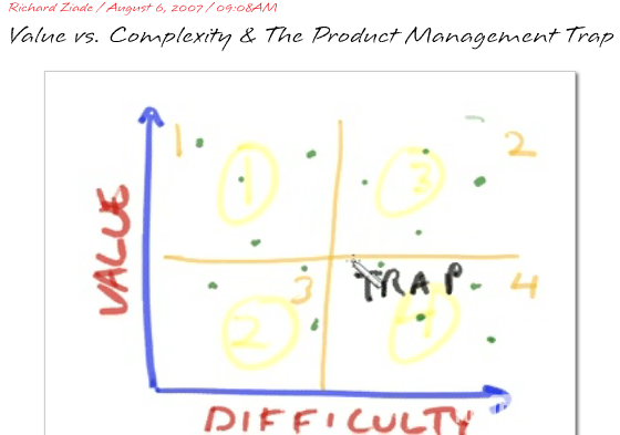 products-value-vs-complexity.png