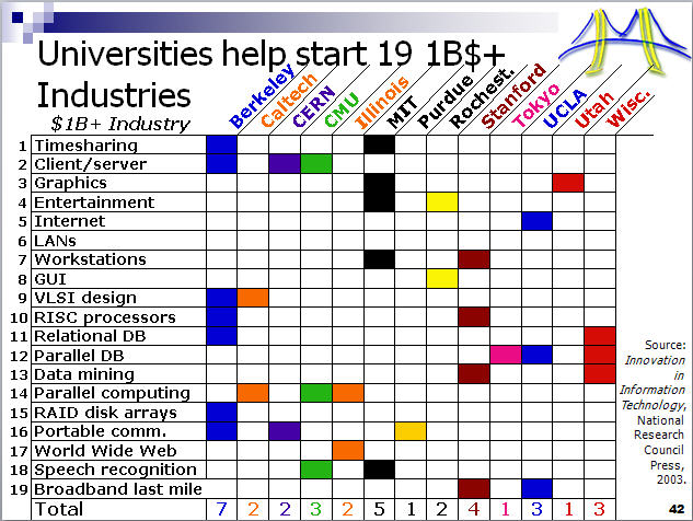 universities-and-startups.jpg